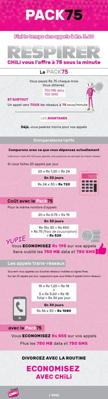 Economiser avec le Pack75
