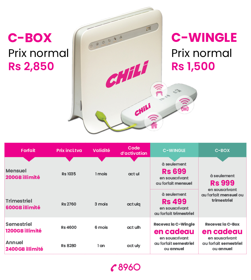C-box - C-Wingle website post