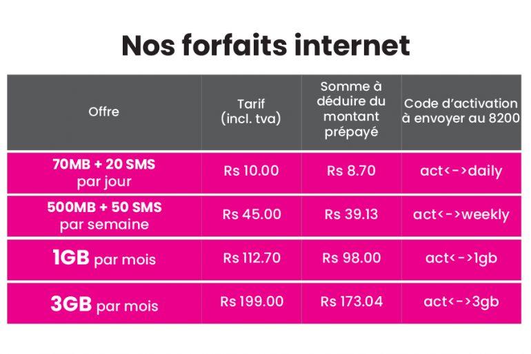 Nos forfaits internet
